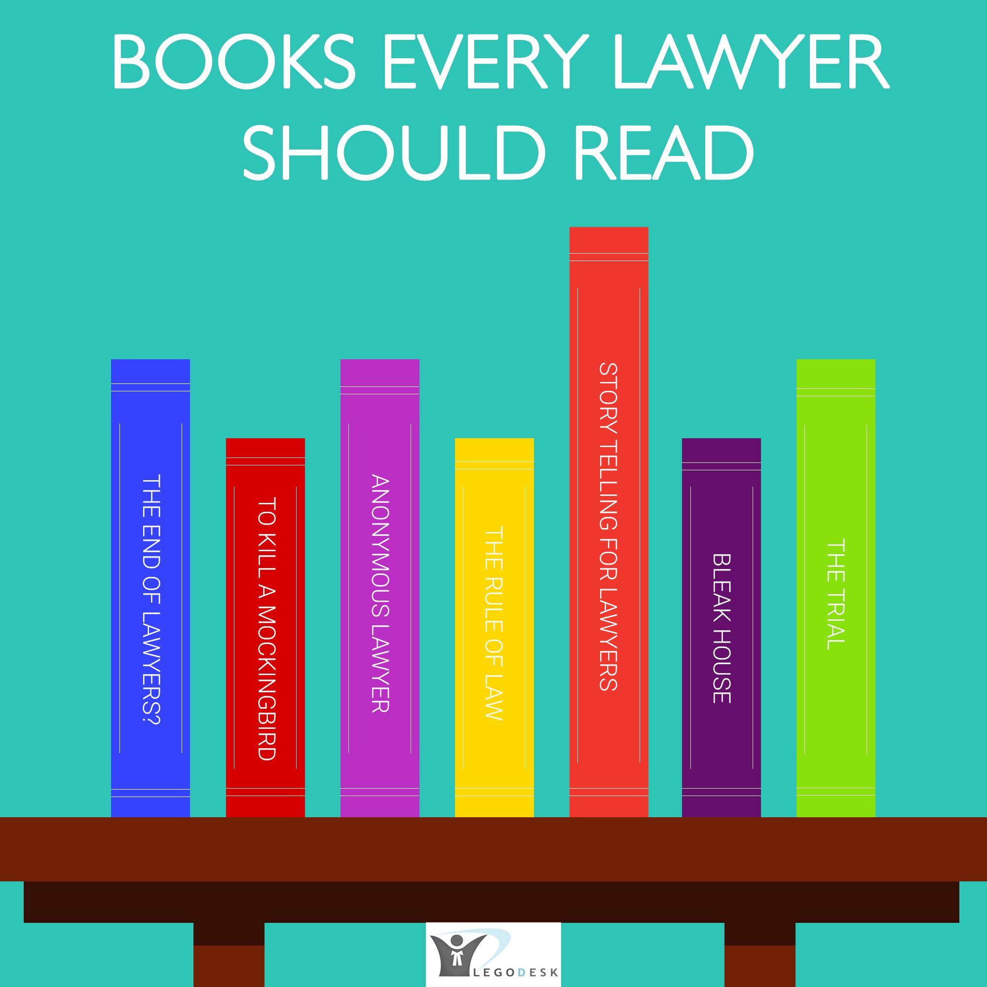 famous law books