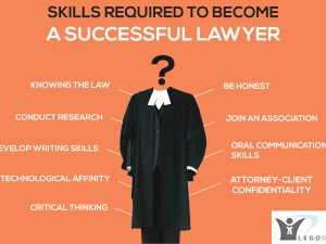 Skills Required to Become a Successful Lawyer
