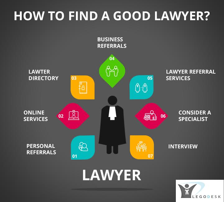5 Reliable Sources To Learn About How Do I Find A Good Lawyer? – Ed Normand