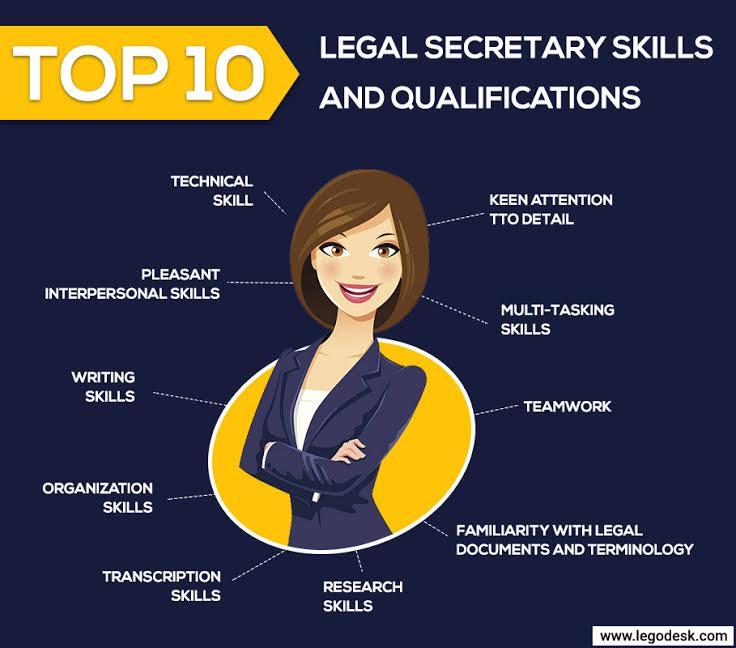 legal secretary skills