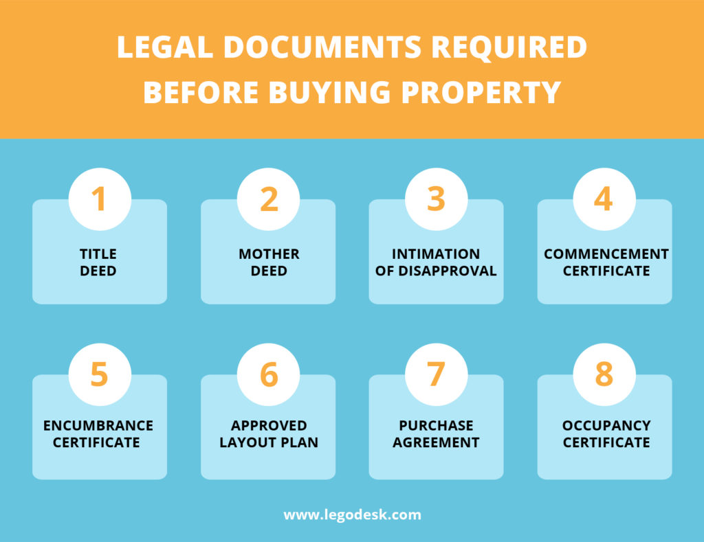 Legal Documents in buying property