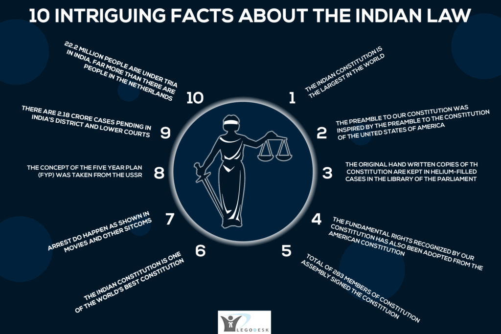 indian laws