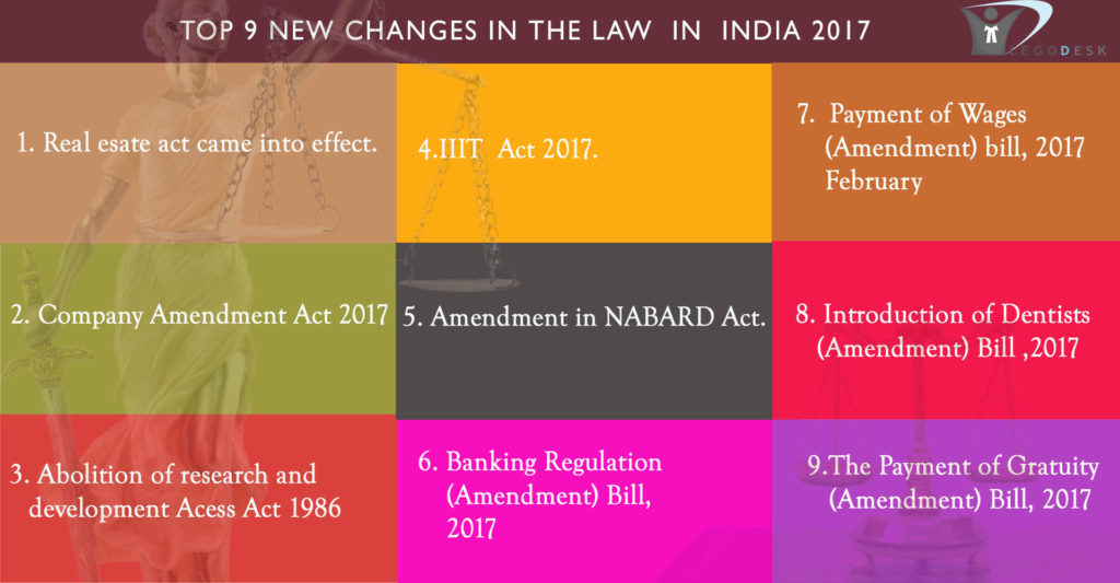 new laws in india 2018