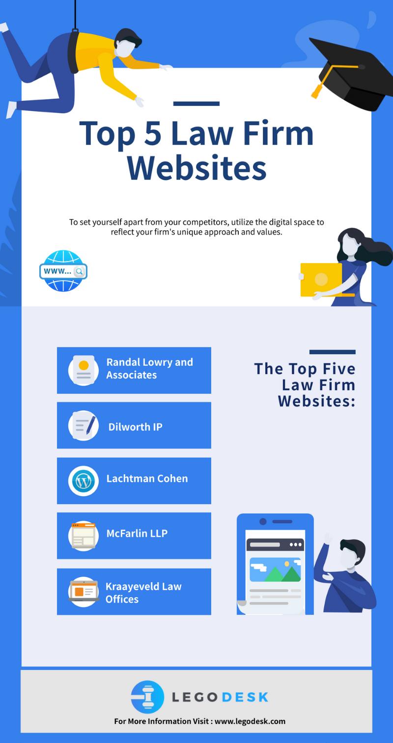 Top 5 law firm websites