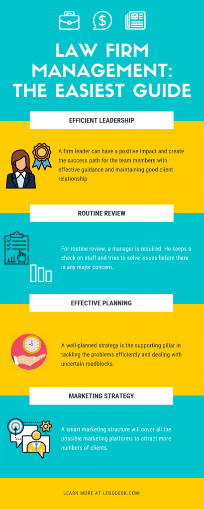 Law Firm Management: The Easiest Guide