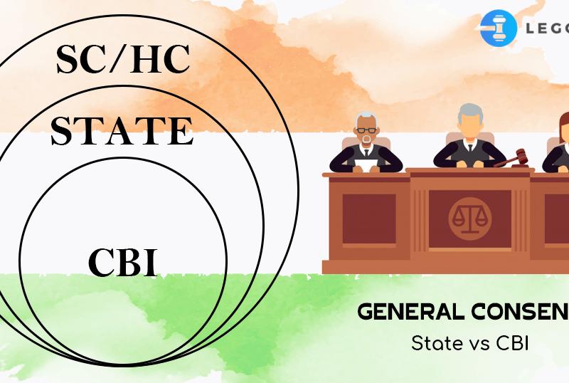 General Consent: State Vs CBI